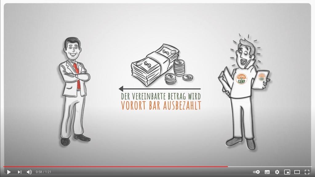 Erklärfilm Erklärvideo Agentur Eggenfelden